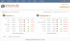 Bitcoin.de und Fidor Bank